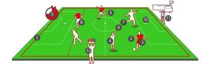 Las innovaciones en las reglas del fútbol