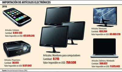 Paraguay importó 9 millones de celulares