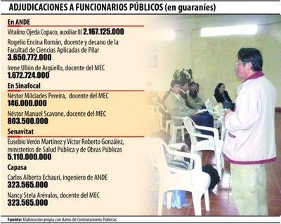 Dos docentes proveen ilegalmente por G.   1.000 millones a  Sinafocal