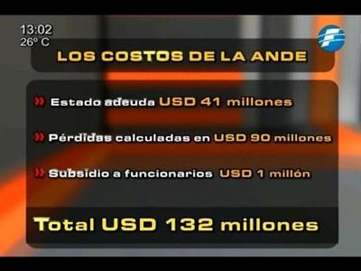 Si la ANDE saneara sus finanzas, tendría un ingreso adicional de USD 132 millones