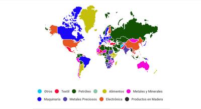 El mapa con las principales exportaciones de los países