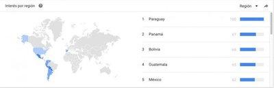 Tercera Guerra Mundial, lo más buscado en Google por los paraguayos