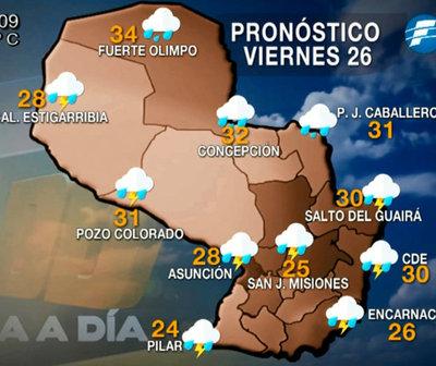 Viernes cálido con precipitaciones