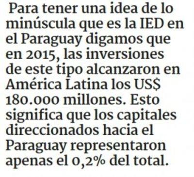 Pobre flujo de IED al Paraguay