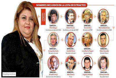 En otra nota con sello de la fiscala Aguilar pidieron los extractos de Efraín y Marito