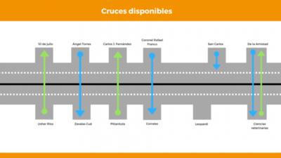 HOY / Estos son los cruces que disponibles en la zona Metrobús