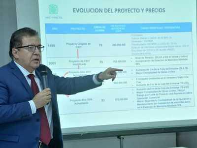Director de la EBY informó sobre avance del proceso licitatorio de Aña Cuá
