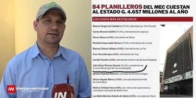 ACUSAN DE PLANILLEROS A DOCENTES- POLÍTICOS Y ESTOS REACCIONAN.