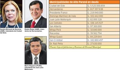 Doce municipios de Alto Paraná, en deuda con la Caja de Jubilaciones