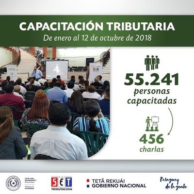 Tributación instruyó a más de 55.000 personas en lo que va de este año