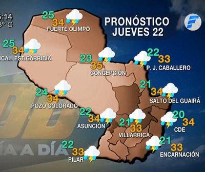 Okýta, he´i Meteorología