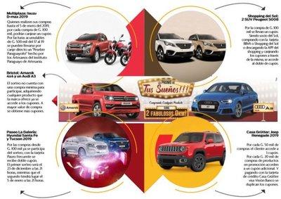 Lujosos vehículos de la mano de centros comerciales