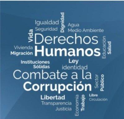 Derechos humanos, combate a la corrupción e impacto en la economía