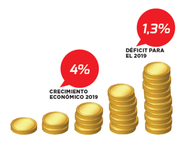Paraguay tiene condiciones para seguir creciendo en 2019