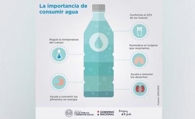 El MSPyB recomienda beber agua más de lo habitual