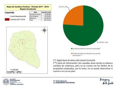 El 76% del cambio de uso de suelo en el Chaco cumple con Ley Forestal, señala Infona