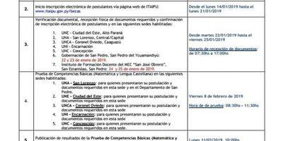 Cerca de 300 jóvenes guaireños van tras las becas de Itaipu