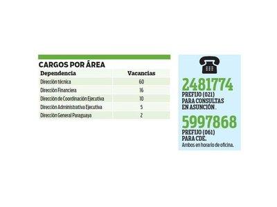 Convocatoria de Itaipú ofrece salario de hasta G. 10.800.000