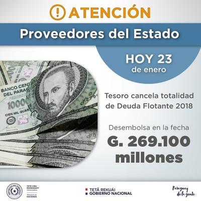 Hacienda canceló totalidad de la deuda flotante con proveedores