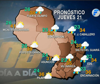 Altas temperaturas para hoy. 41°C en Boquerón