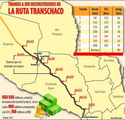 Unos 124 kilómetros de los más críticos de la Transchaco se licitarán en marzo