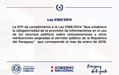 La SFP da cumplimiento a los  artículos 3°  y  6º de la Ley N° 5189/2014