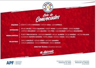 Paraguay ya tiene convocados para amistosos de este mes ante Perú y México