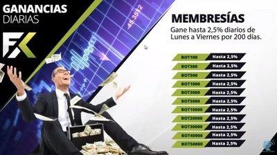 Usarían al mercado de divisas como pantalla