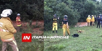 TRP: NIÑA DE 13 AÑOS FALLECIÓ TRAS SER ARRASTRADA EN UN ARROYO DESBORDADO.