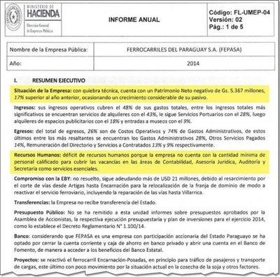 Documentos confirman que el titular de Fepasa cedió bienes ilegalmente