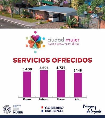 Centro Ciudad Mujer ya realizó casi 22.000 atenciones