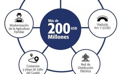 Cinco emblemáticos proyectos buscan contribuir a dinamizar la economía nacional