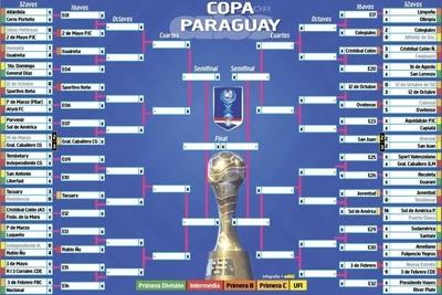 ¿Cómo sigue la Copa Paraguay?
