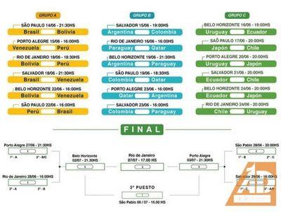 CopaAmérica: este viernes comienza el torneo en Brasil y el fixture completo de partidos está aquí