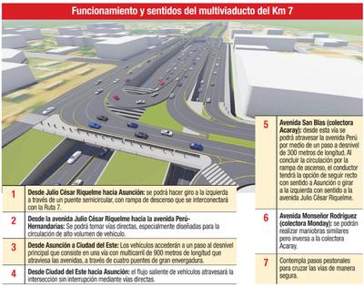 Parada  de bus será desplazada para la obra del Multiviaducto del Km 7