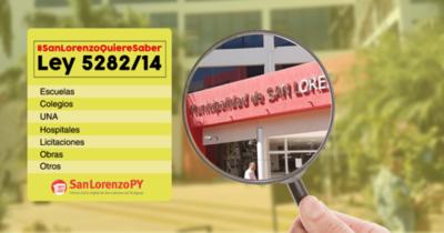 Datos de Consejo Local de Salud de San Lorenzo
