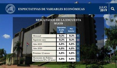 BCP anuncia presentación del informe de Política Monetaria