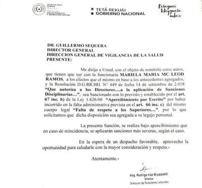 """""""Pyragüereato"""": sancionan a funcionaria por escribir en su Twitter """"Desastre ko Marito"""""""