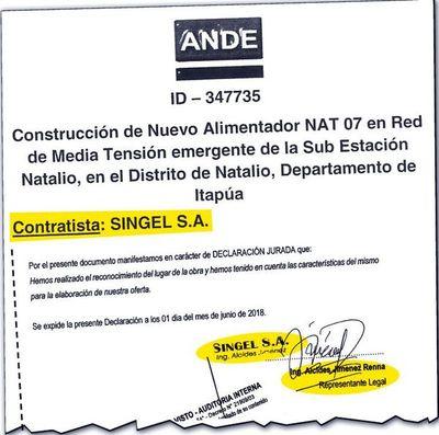 Hijo de presidente de ANDE tiene contratos con el ente