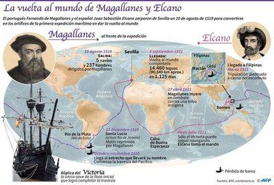 Magallanes, fuente de inspiración de los exploradores 500 años después