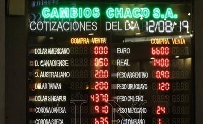 """HOY / Depreciación argentina es otro """"coletazo"""" para la economía paraguaya"""