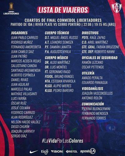 Lista de viajeros a Buenos Aires