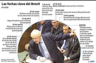 Johnson pierde ante un Parlamento que se opone a un brexit sin acuerdo