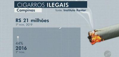 Contrabando de cigarrillos paraguayos hacia el Brasil no para
