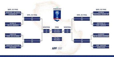 Se vienen los octavos de final de la Copa Paraguay