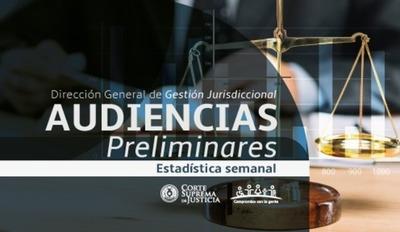 Presentaron informe sobre seguimiento de audiencias