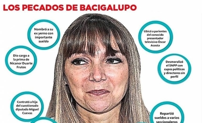 HOY / Indefendible gestión de la ministra Bacigalupo