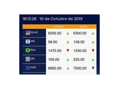El dólar llegó a G. 6.300