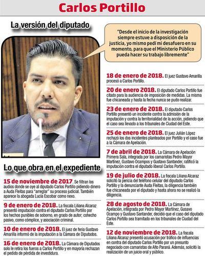Carlos Portillo nunca se sometió a la justicia