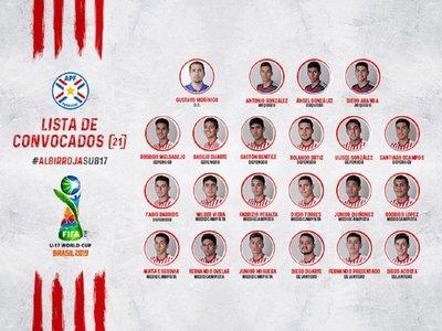 Lista final de la Albirroja Sub 17 para el Mundial de Brasil